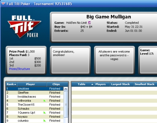 Big Game Mulligan 5-31-09