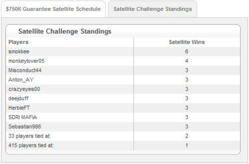 750k satellite challenge 7-23-09